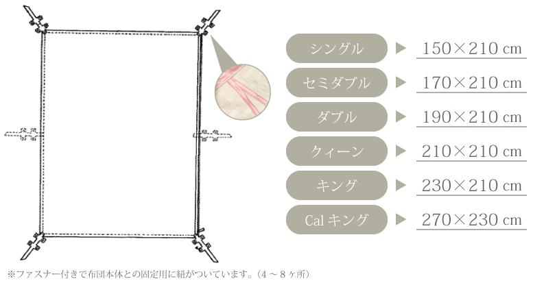 掛け布団カバーサイズ表