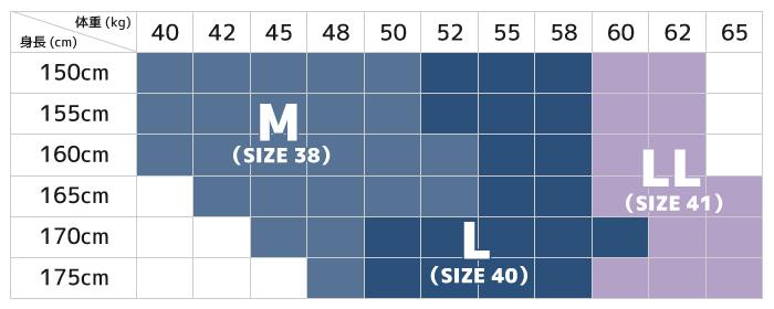 シルクナイトウェア サイズ表